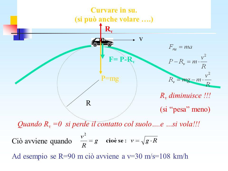 """Curvare in su. (si può anche volare ….) R v F= P-R v P=mg RvRv R v diminuisce !!! (si """"pesa"""" meno) Quando R v =0 si perde il contatto col suolo….e …si"""