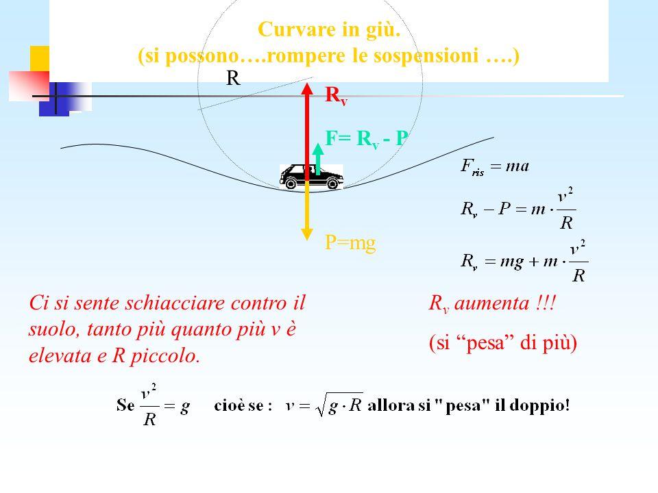 """Curvare in giù. (si possono….rompere le sospensioni ….) R F= R v - P RvRv P=mg R v aumenta !!! (si """"pesa"""" di più) Ci si sente schiacciare contro il su"""