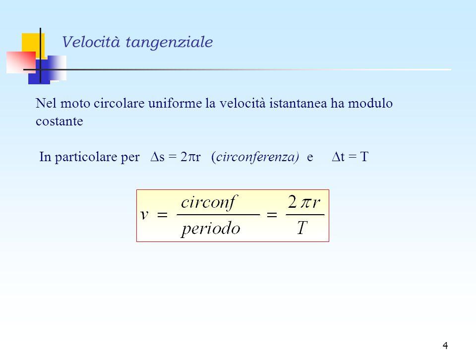 4 Velocità tangenziale Nel moto circolare uniforme la velocità istantanea ha modulo costante In particolare per  s = 2  r (circonferenza) e  t = T