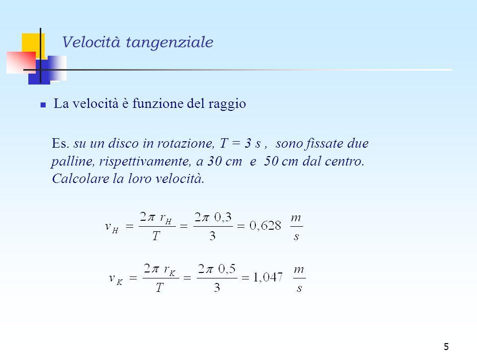 5 La velocità è funzione del raggio Es. su un disco in rotazione, T = 3 s, sono fissate due palline, rispettivamente, a 30 cm e 50 cm dal centro. Calc