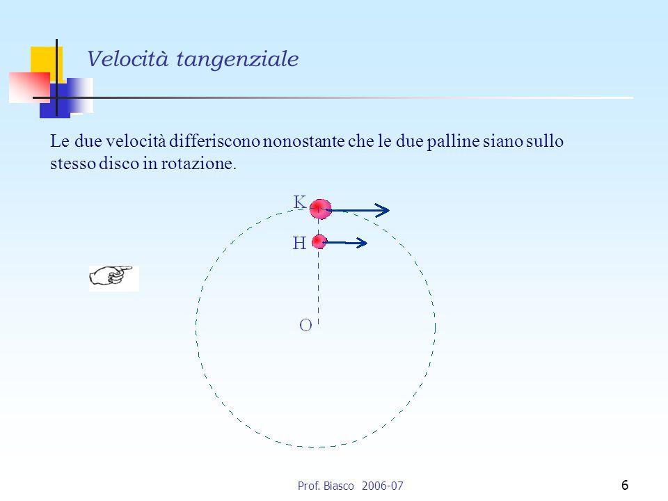 Prof. Biasco 2006-07 6 Le due velocità differiscono nonostante che le due palline siano sullo stesso disco in rotazione. Velocità tangenziale