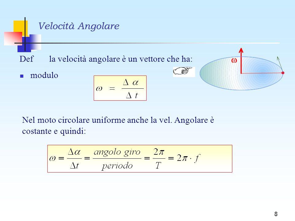 8 Velocità Angolare Def la velocità angolare è un vettore che ha: modulo Nel moto circolare uniforme anche la vel. Angolare è costante e quindi: 