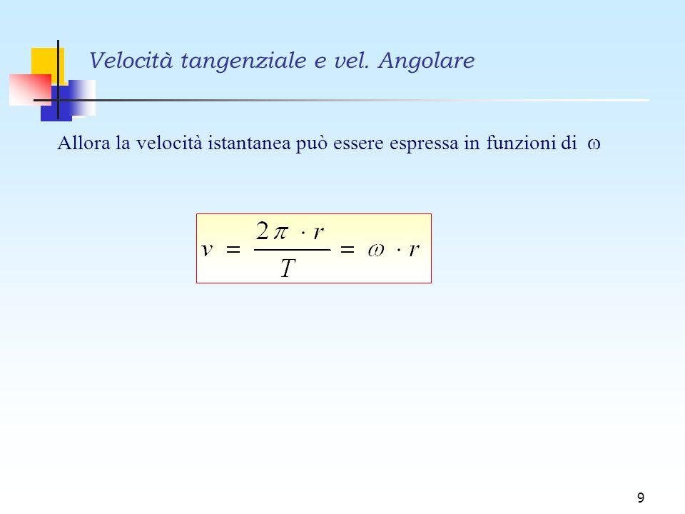 9 Velocità tangenziale e vel. Angolare Allora la velocità istantanea può essere espressa in funzioni di 