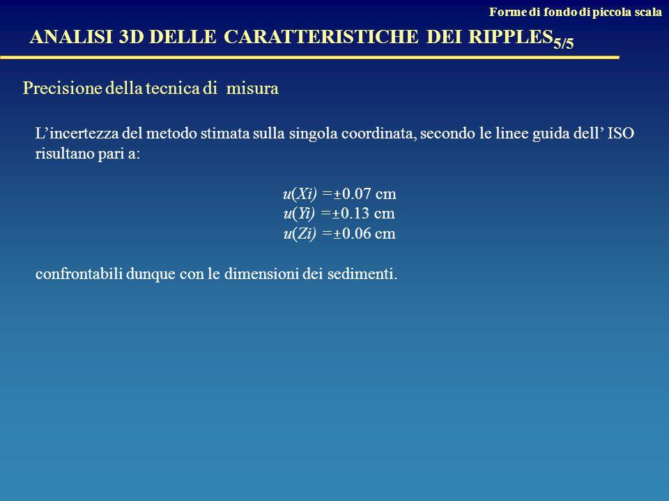 ANALISI 3D DELLE CARATTERISTICHE DEI RIPPLES 5/5 Precisione della tecnica di misura L'incertezza del metodo stimata sulla singola coordinata, secondo le linee guida dell' ISO risultano pari a: u(Xi) =  0.07 cm u(Yi) =  0.13 cm u(Zi) =  0.06 cm confrontabili dunque con le dimensioni dei sedimenti.