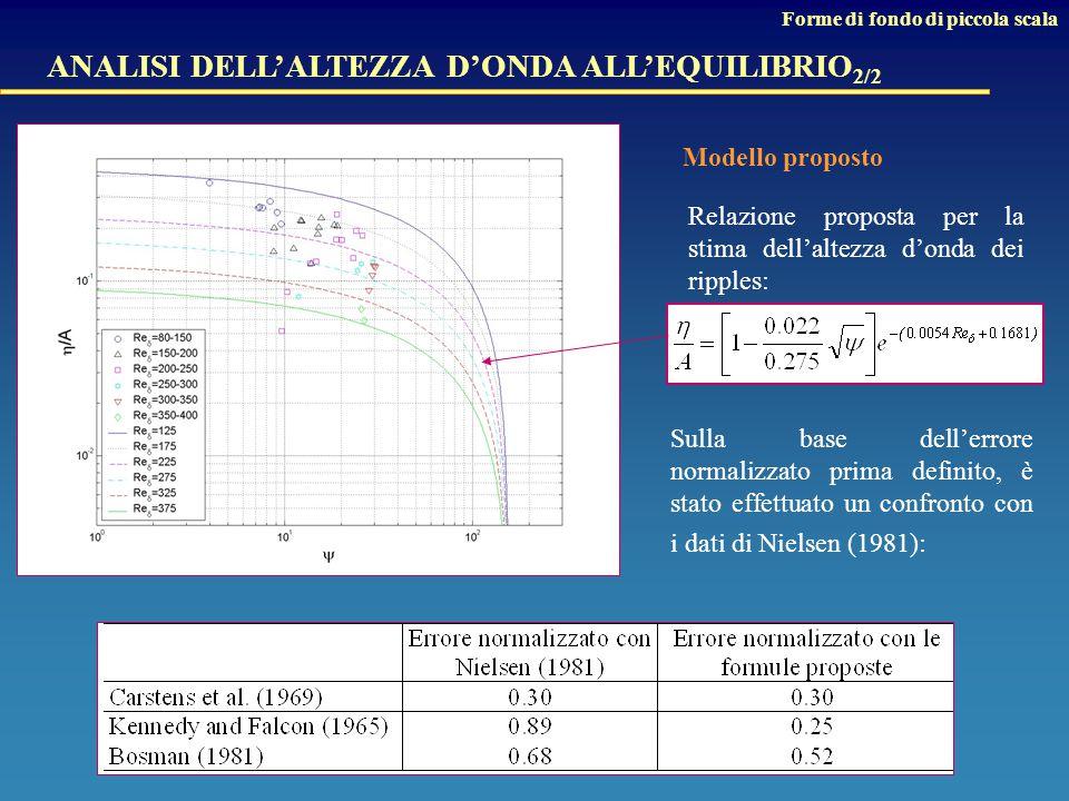Sulla base dell'errore normalizzato prima definito, è stato effettuato un confronto con i dati di Nielsen (1981): ANALISI DELL'ALTEZZA D'ONDA ALL'EQUILIBRIO 2/2 Relazione proposta per la stima dell'altezza d'onda dei ripples: Modello proposto Forme di fondo di piccola scala