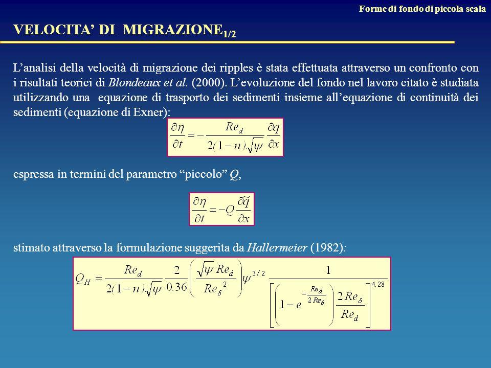 VELOCITA' DI MIGRAZIONE 1/2 L'analisi della velocità di migrazione dei ripples è stata effettuata attraverso un confronto con i risultati teorici di Blondeaux et al.