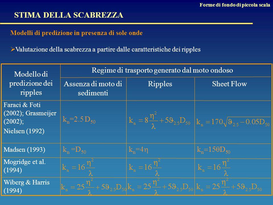 STIMA DELLA SCABREZZA Modelli di predizione in presenza di sole onde  Valutazione della scabrezza a partire dalle caratteristiche dei ripples Wiberg & Harris (1994) Mogridge et al.