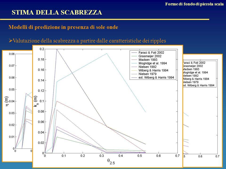 STIMA DELLA SCABREZZA Altezza dei ripples Ripidità dei ripples Modelli di predizione in presenza di sole onde  Valutazione della scabrezza a partire dalle caratteristiche dei ripples Forme di fondo di piccola scala
