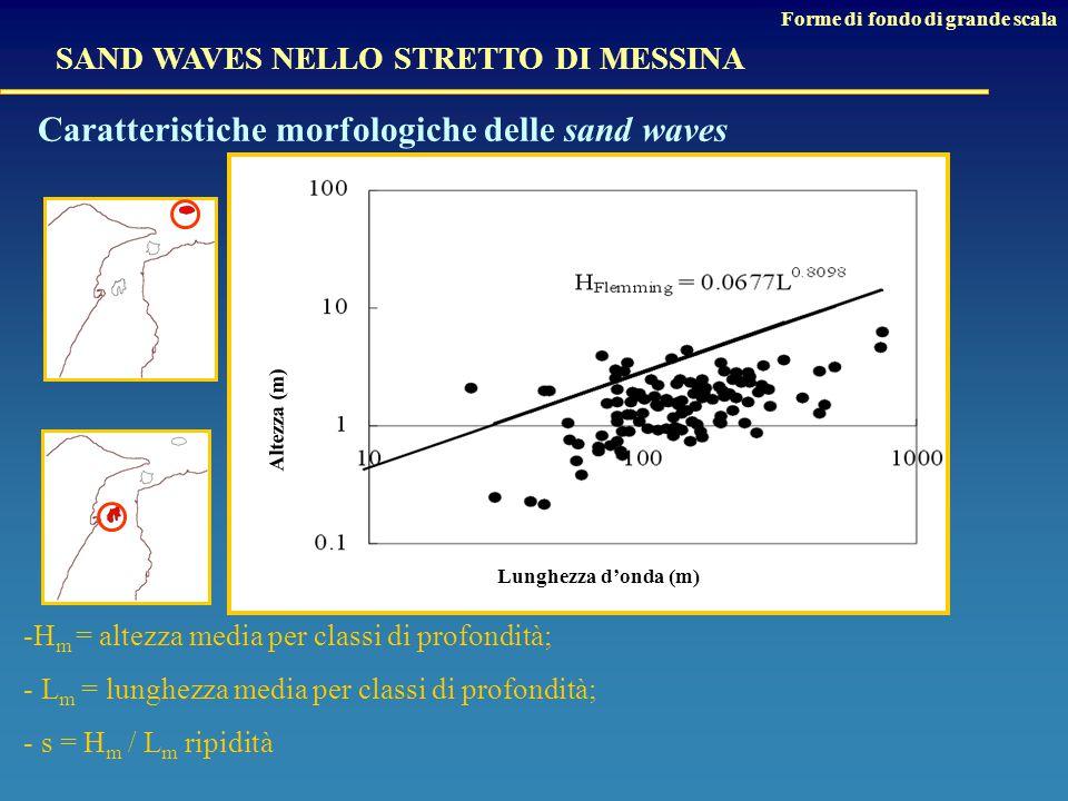 SAND WAVES NELLO STRETTO DI MESSINA Forme di fondo di grande scala Caratteristiche morfologiche delle sand waves -H m = altezza media per classi di profondità; - L m = lunghezza media per classi di profondità; - s = H m / L m ripidità Area 1 Area 3 Altezza (m) Lunghezza d'onda (m)