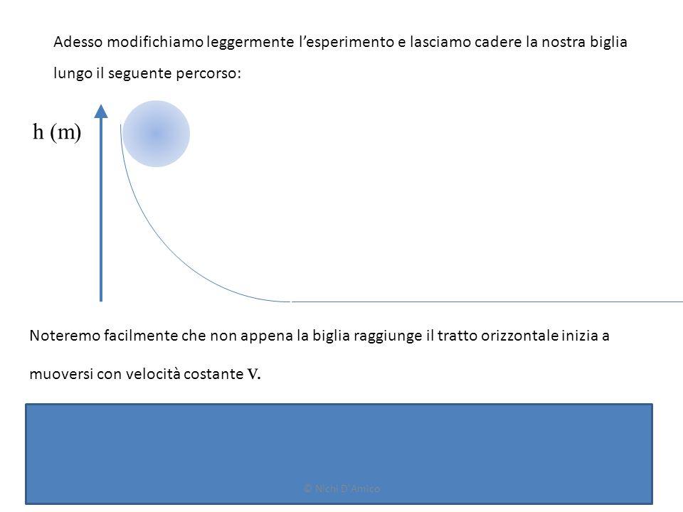17 Risulta che: v 2 proporzionale a h Adesso modifichiamo leggermente l'esperimento e lasciamo cadere la nostra biglia lungo il seguente percorso: h (m) Noteremo facilmente che non appena la biglia raggiunge il tratto orizzontale inizia a muoversi con velocità costante v.