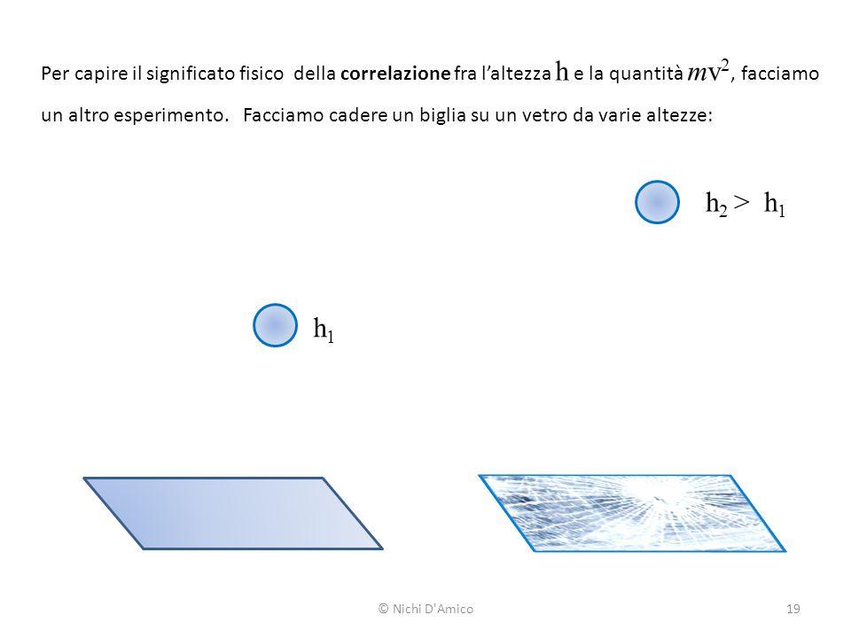 19 Per capire il significato fisico della correlazione fra l'altezza h e la quantità mv 2, facciamo un altro esperimento.