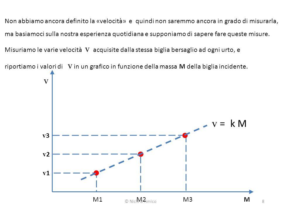 8 Non abbiamo ancora definito la «velocità» e quindi non saremmo ancora in grado di misurarla, ma basiamoci sulla nostra esperienza quotidiana e supponiamo di sapere fare queste misure.