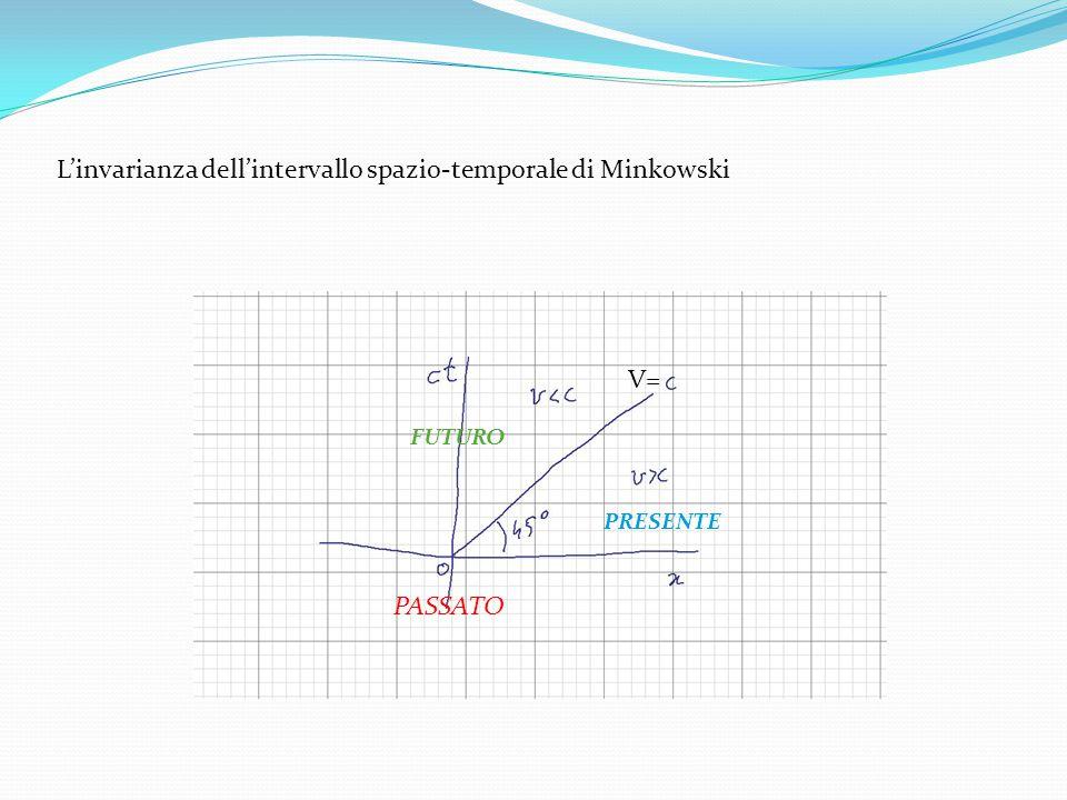 V= PASSATO PRESENTE FUTURO