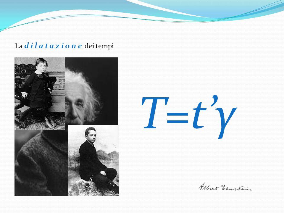 La dilatazione dei tempi T=t'γ
