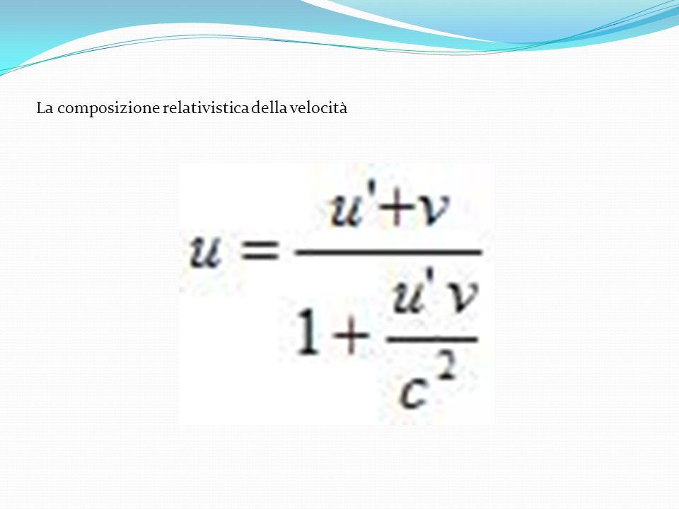 La contrazione delle lunghezze D=d'γ