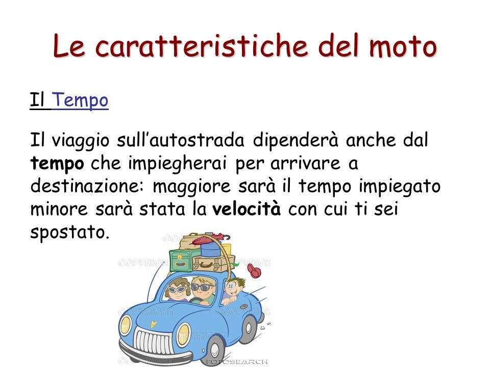 L'accelerazione È difficile che un'auto mantenga la stessa identica velocità per un'ora: andrà in certi tratti più veloce, in altri più piano.