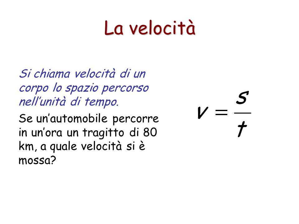 L'accelerazione Il valore dell'accelerazione si calcola dividendo la differenza tra la velocità finale e quella iniziale per il tempo in cui è avvenuta la variazione di velocità.