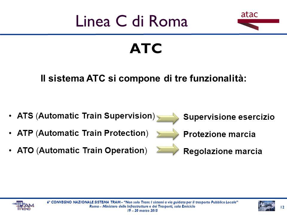 """ATC 12 6° CONVEGNO NAZIONALE SISTEMA TRAM - """"Non solo Tram: I sistemi a via guidata per il trasporto Pubblico Locale"""" Roma – Ministero delle Infrastru"""