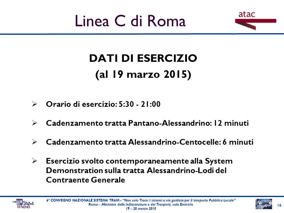 DATI DI ESERCIZIO (al 19 marzo 2015)  Orario di esercizio: 5:30 - 21:00  Cadenzamento tratta Pantano-Alessandrino: 12 minuti  Cadenzamento tratta A