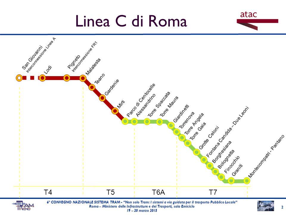 """Linea C di Roma 2 6° CONVEGNO NAZIONALE SISTEMA TRAM - """"Non solo Tram: I sistemi a via guidata per il trasporto Pubblico Locale"""" Roma – Ministero dell"""