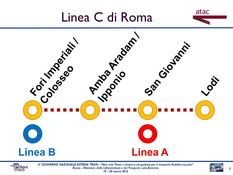 """Linea C di Roma 3 6° CONVEGNO NAZIONALE SISTEMA TRAM - """"Non solo Tram: I sistemi a via guidata per il trasporto Pubblico Locale"""" Roma – Ministero dell"""