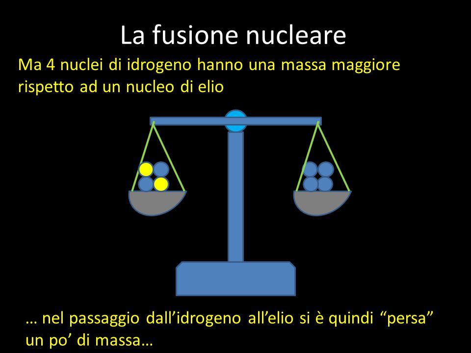 La fusione nucleare Ma 4 nuclei di idrogeno hanno una massa maggiore rispetto ad un nucleo di elio … nel passaggio dall'idrogeno all'elio si è quindi persa un po' di massa…