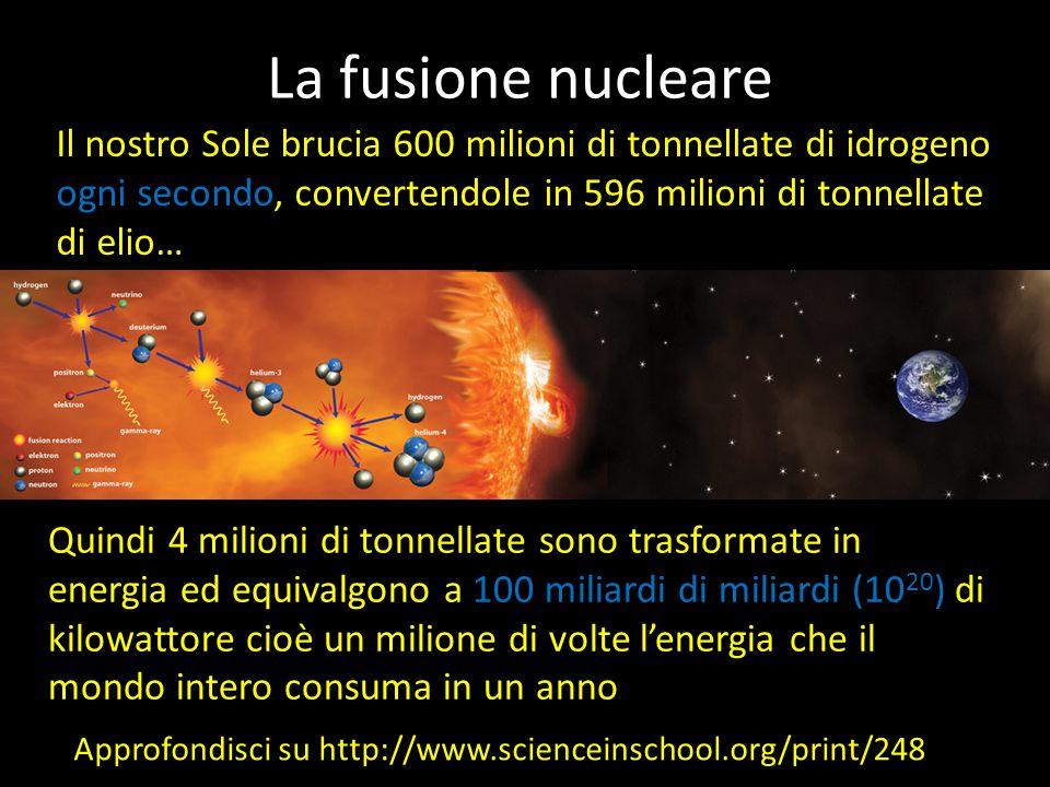La fusione nucleare Il nostro Sole brucia 600 milioni di tonnellate di idrogeno ogni secondo, convertendole in 596 milioni di tonnellate di elio… Quindi 4 milioni di tonnellate sono trasformate in energia ed equivalgono a 100 miliardi di miliardi (10 20 ) di kilowattore cioè un milione di volte l'energia che il mondo intero consuma in un anno Approfondisci su http://www.scienceinschool.org/print/248