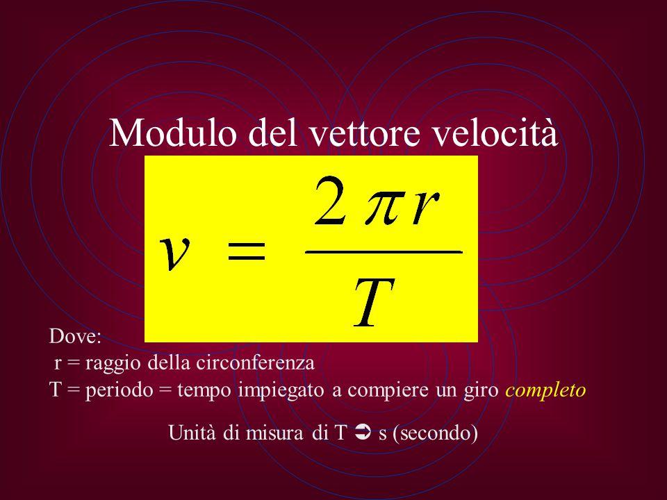 Modulo del vettore velocità Dove: r = raggio della circonferenza T = periodo = tempo impiegato a compiere un giro completo Unità di misura di T  s (s