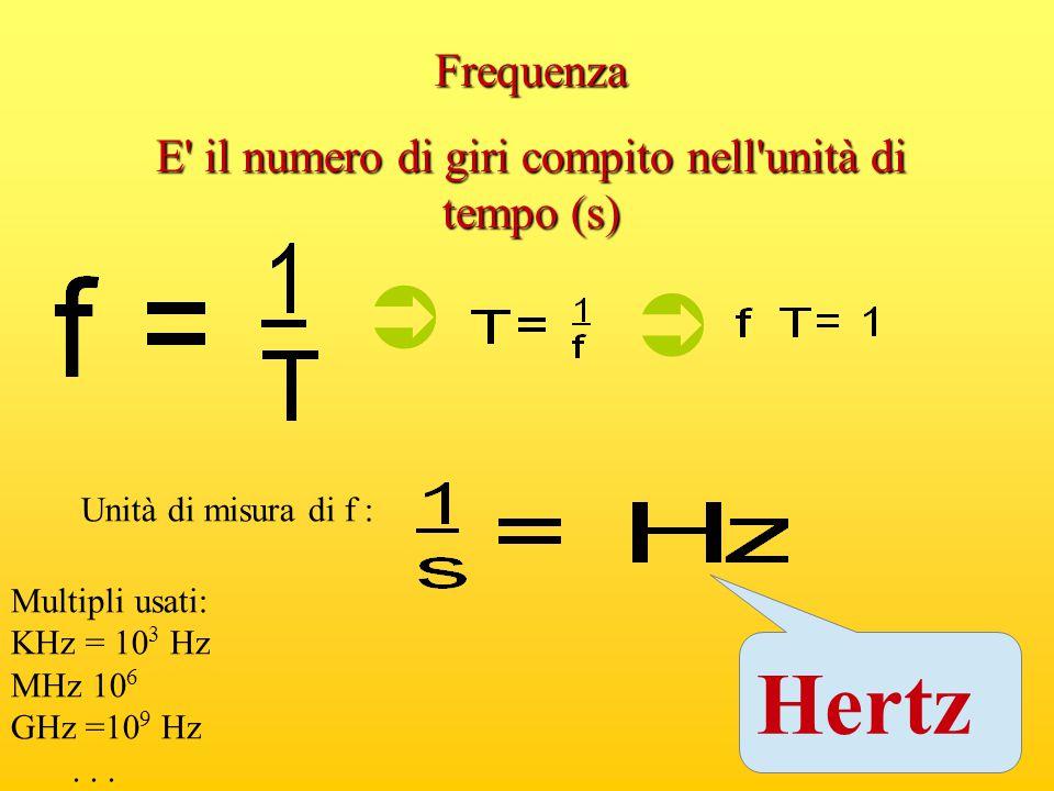 Frequenza E' il numero di giri compito nell'unità di tempo (s) Unità di misura di f : Hertz Multipli usati: KHz = 10 3 Hz MHz 10 6 GHz =10 9 Hz...  