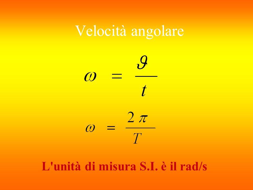 Velocità angolare L'unità di misura S.I. è il rad/s