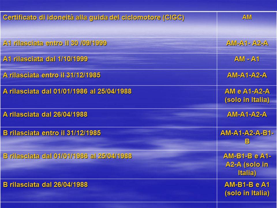 Certificato di idoneità alla guida del ciclomotore (CIGC) AM A1 rilasciata entro il 30 /09/1999 AM-A1- A2-A A1 rilasciata dal 1/10/1999 AM - A1 A rila