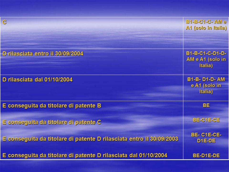 C B1-B-C1-C- AM e A1 (solo in Italia) D rilasciata entro il 30/09/2004 B1-B-C1-C-D1-D- AM e A1 (solo in Italia) D rilasciata dal 01/10/2004 B1-B- D1-D
