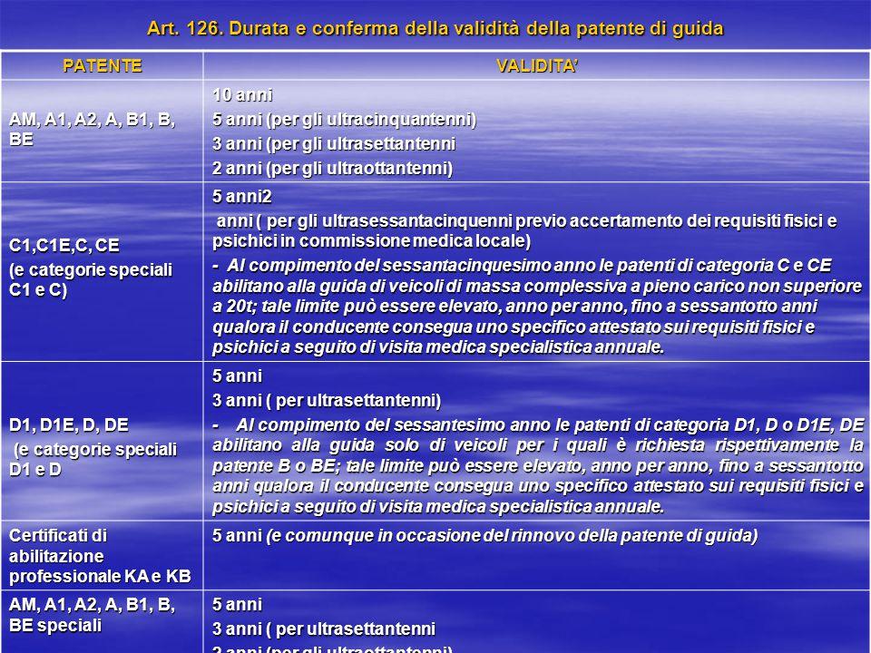 Art. 126. Durata e conferma della validità della patente di guida PATENTEVALIDITA' AM, A1, A2, A, B1, B, BE 10 anni 5 anni (per gli ultracinquantenni)