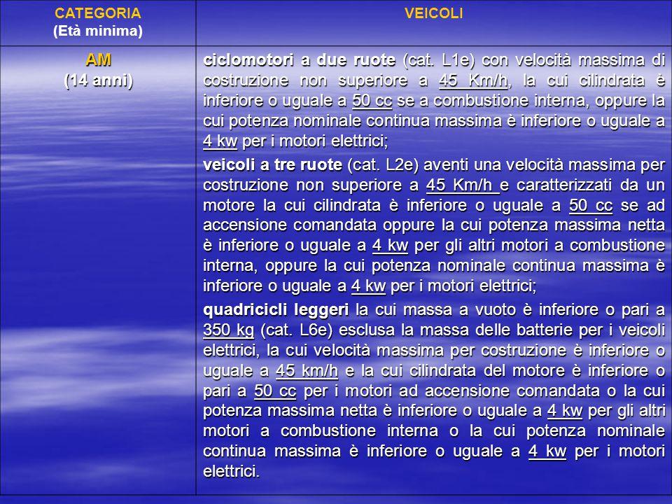 CATEGORIA (Età minima) VEICOLI AM (14 anni) ciclomotori a due ruote (cat. L1e) con velocità massima di costruzione non superiore a 45 Km/h, la cui cil