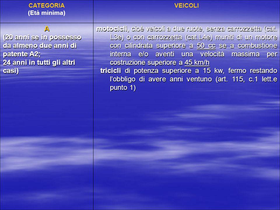 CATEGORIA (Età minima) VEICOLI B1 (16 anni) quadricicli (diversi da quelli riconducibili alla patente di cat.
