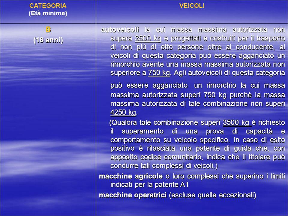 Certificato di idoneità alla guida del ciclomotore (CIGC) AM A1 rilasciata entro il 30 /09/1999 AM-A1- A2-A A1 rilasciata dal 1/10/1999 AM - A1 A rilasciata entro il 31/12/1985 AM-A1-A2-A A rilasciata dal 01/01/1986 al 25/04/1988 AM e A1-A2-A (solo in Italia) A rilasciata dal 26/04/1988 AM-A1-A2-A B rilasciata entro il 31/12/1985 AM-A1-A2-A-B1- B B rilasciata dal 01/01/1986 al 25/04/1988 AM-B1-B e A1- A2-A (solo in Italia) B rilasciata dal 26/04/1988 AM-B1-B e A1 (solo in Italia)