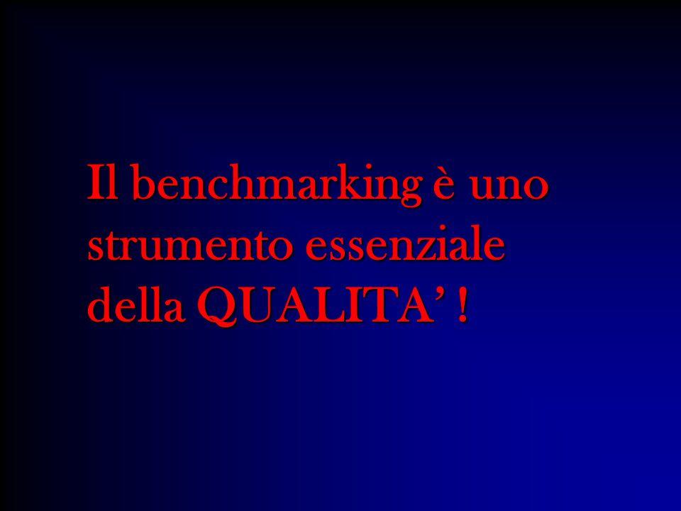 Il benchmarking è uno strumento essenziale della QUALITA' !