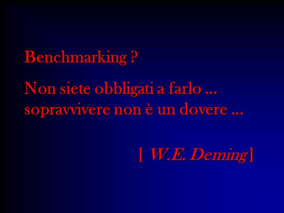 Benchmarking Non siete obbligati a farlo … sopravvivere non è un dovere … [ W.E. Deming ]