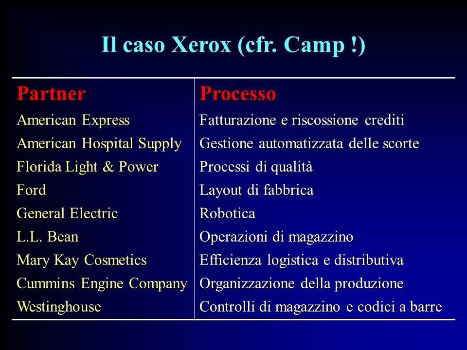 Il caso Xerox (cfr.