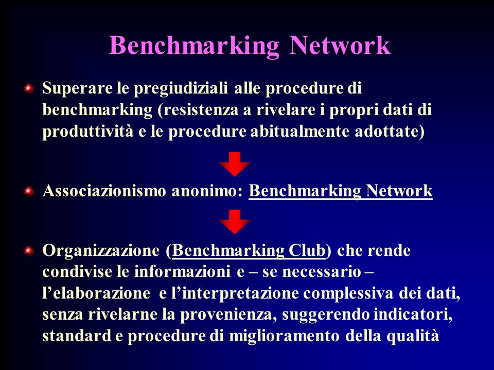 Benchmarking Network Superare le pregiudiziali alle procedure di benchmarking (resistenza a rivelare i propri dati di produttività e le procedure abit
