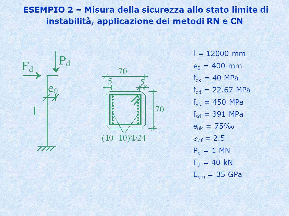 ESEMPIO 2 – Misura della sicurezza allo stato limite di instabilità, applicazione dei metodi RN e CN l = 12000 mm e 0 = 400 mm f ck = 40 MPa f cd = 22.67 MPa f yk = 450 MPa f sd = 391 MPa e uk = 75‰  ef = 2.5 P d = 1 MN F d = 40 kN E cm = 35 GPa