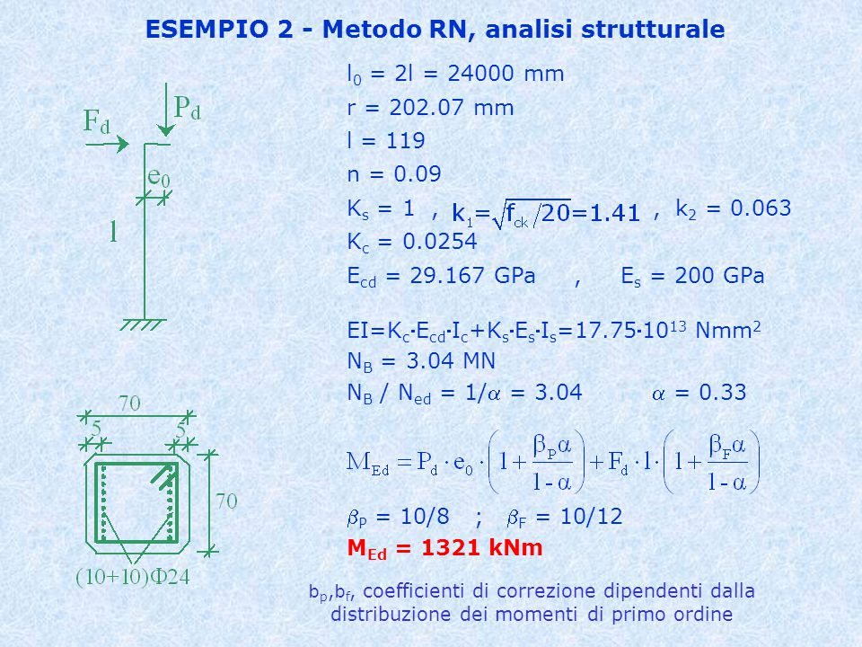ESEMPIO 2 - Metodo RN, analisi strutturale EI=K c E cd I c +K s E s I s =17.7510 13 Nmm 2 N B = 3.04 MN N B / N ed = 1/ = 3.04  = 0.33  P = 10/8 ;  F = 10/12 M Ed = 1321 kNm l 0 = 2l = 24000 mm r = 202.07 mm l = 119 n = 0.09 K s = 1,, k 2 = 0.063 K c = 0.0254 E cd = 29.167 GPa, E s = 200 GPa b p, b f, coefficienti di correzione dipendenti dalla distribuzione dei momenti di primo ordine