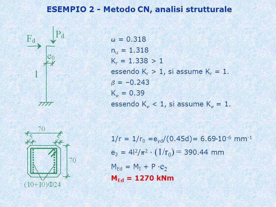 ESEMPIO 2 - Metodo CN, analisi strutturale 1/r = 1/r 0 = e yd /(0.45d)= 6.6910 -6 mm -1 e 2 = 4l 2 / 2  (1/r 0 ) = 390.44 mm M Ed = M I + P  e 2 M Ed = 1270 kNm  = 0.318 n u = 1.318 K r = 1.338 > 1 essendo K r > 1, si assume K r = 1.