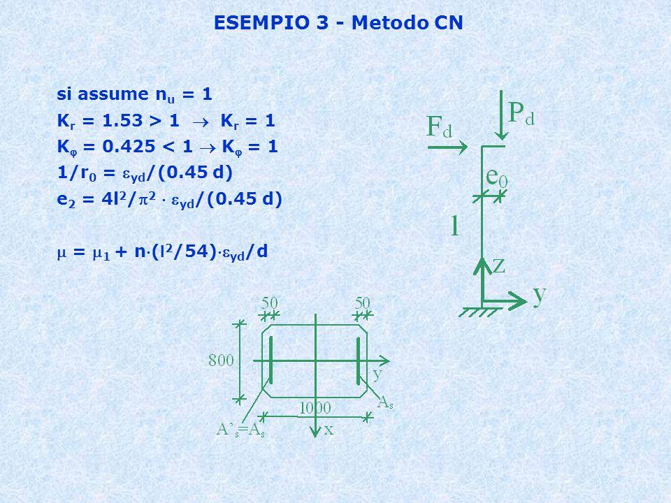ESEMPIO 3 - Metodo CN si assume n u = 1 K r = 1.53 > 1  K r = 1 K  = 0.425 < 1  K  = 1 1/r 0 =  yd /(0.45 d) e 2 = 4l 2 / 2   yd /(0.45 d)  =  1 + n( l 2 /54) yd /d