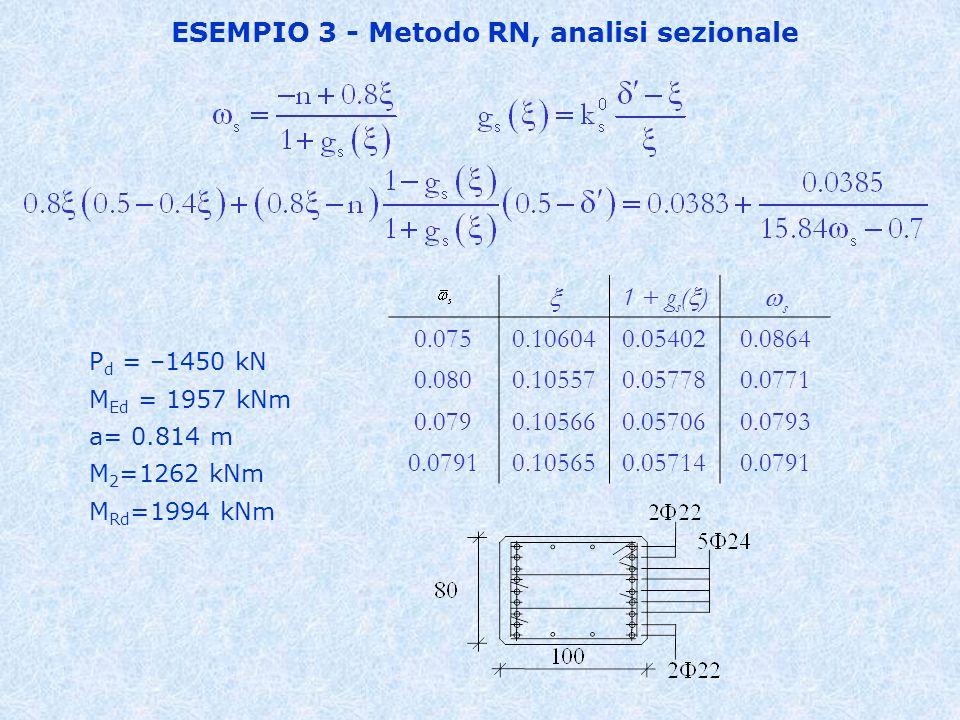  1 + g s (  ) ss 0.0750.106040.054020.0864 0.0800.105570.057780.0771 0.0790.105660.057060.0793 0.07910.105650.057140.0791 P d = –1450 kN M Ed = 1957 kNm a= 0.814 m M 2 =1262 kNm M Rd =1994 kNm ESEMPIO 3 - Metodo RN, analisi sezionale