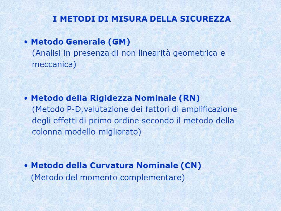 CONFRONTO TRA I METODI DI ANALISI Criterio di equivalenza Metodo della Rigidezza Nominale Metodo della Curvatura Nominale M 2 (RN)  M 2 (CN)