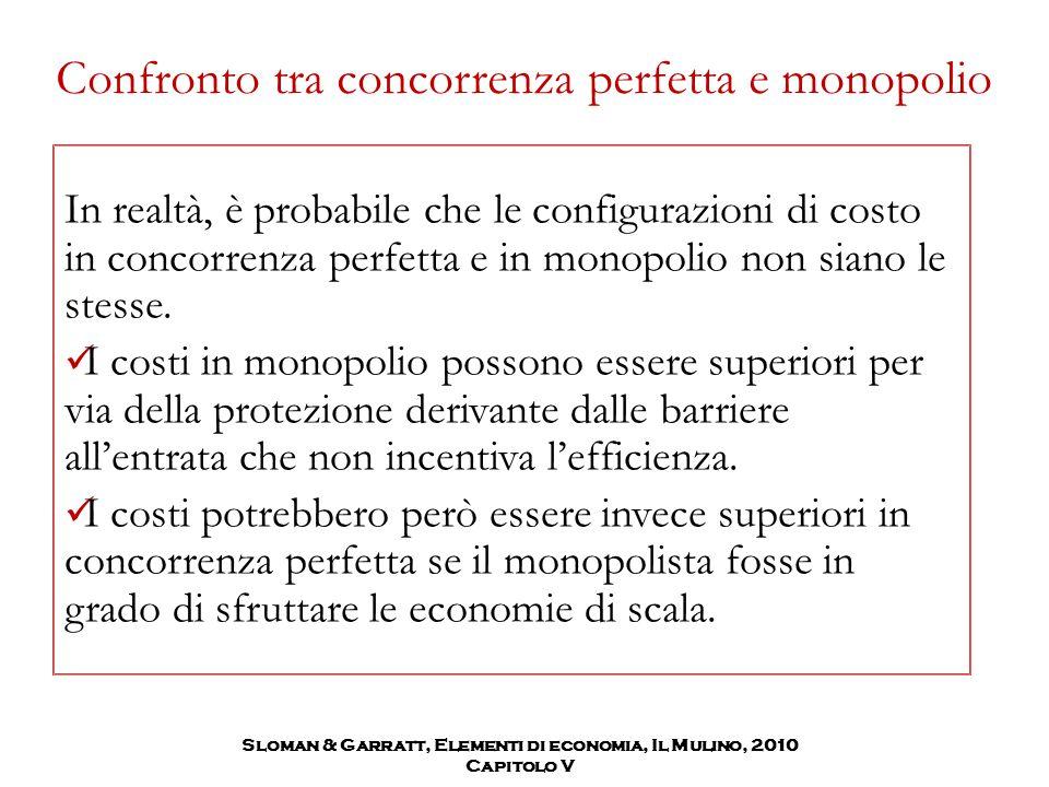 Sloman & Garratt, Elementi di economia, Il Mulino, 2010 Capitolo V Confronto tra concorrenza perfetta e monopolio In realtà, è probabile che le config