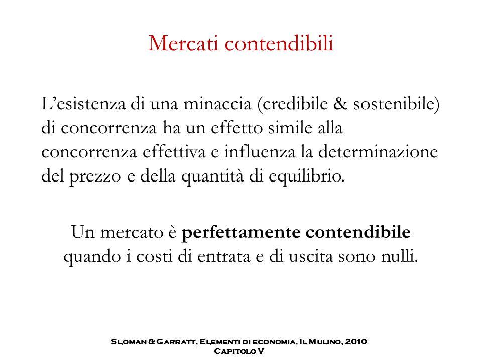 Sloman & Garratt, Elementi di economia, Il Mulino, 2010 Capitolo V Mercati contendibili L'esistenza di una minaccia (credibile & sostenibile) di concorrenza ha un effetto simile alla concorrenza effettiva e influenza la determinazione del prezzo e della quantità di equilibrio.