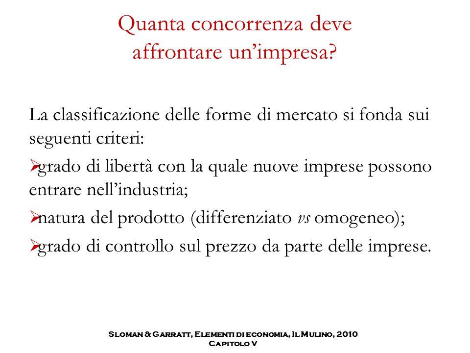 Sloman & Garratt, Elementi di economia, Il Mulino, 2010 Capitolo V Quanta concorrenza deve affrontare un'impresa? La classificazione delle forme di me
