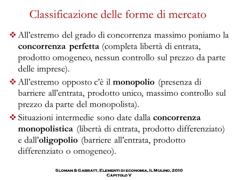 Sloman & Garratt, Elementi di economia, Il Mulino, 2010 Capitolo V Classificazione delle forme di mercato  All'estremo del grado di concorrenza massi